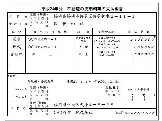 源泉徴収票の再発行までの時間、「支払調書」