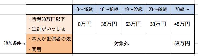ダウンロード (3) のコピー.png